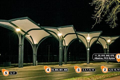 Dworzec Kartuzy schemat